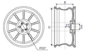 Параметры дисков