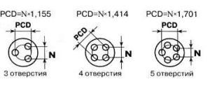 Схема определения разболтовки