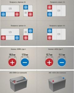 Полярность аккумулятора