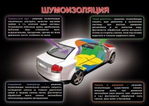 Шумоизоляция машины